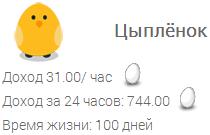 доход с цыплят на Farmerino