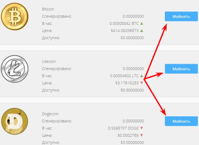 облачный майнинг bitcoin dogecoin litecoin