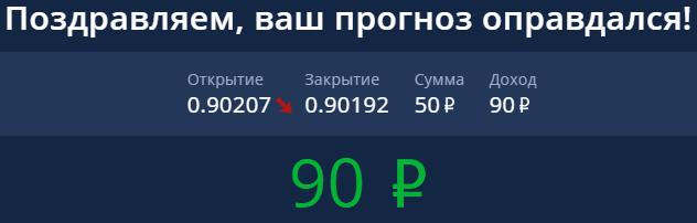 vernyj-prognoz-na-olymp-trade