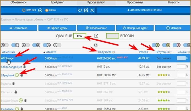 Qiwi обменные курсы в узбекистане