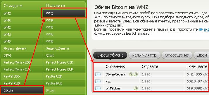 Обмен Bitcoin на WMZ