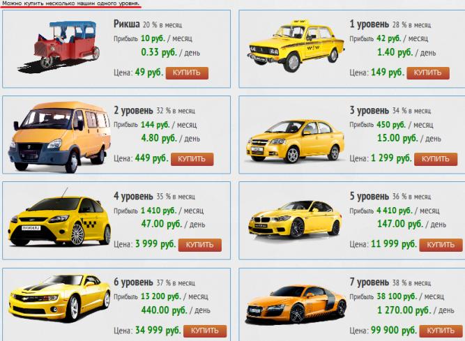 все такси которые можно купить на Taxi-Money