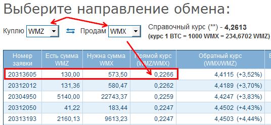 обмен биткоинов на доллары в WebMoney