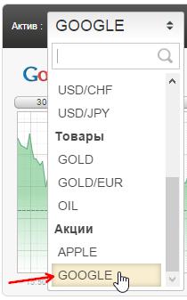 курс акций гугл на Binomo