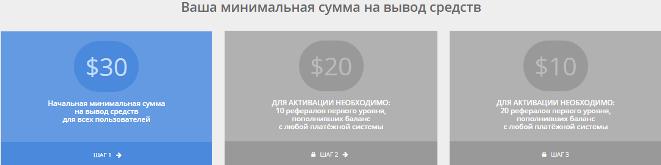 минимальная выплата с LikesRock