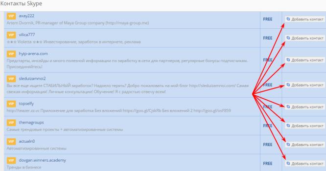 добавление контактов для скайпа на LikesRock