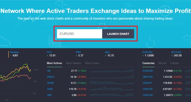 окно tradingview