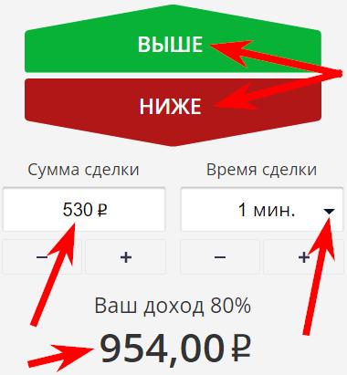sovershenbe-stavok-na-olymp-trade