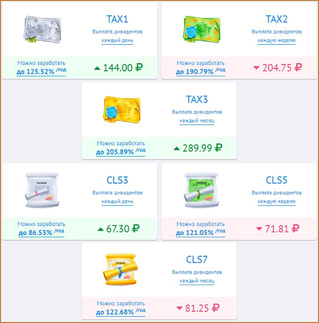 Подробный обзор обновленной версии инвестиционной игры Taxi Money