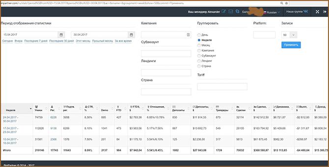 Стратегия заработка на партнерской программе бинарных опционов Binpartner в связке с TeaserNet