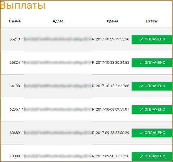 adBTC.top - лучший биткоин букс для заработка биткоинов на (серфинге) просмотре сайтов
