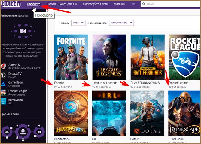 Заработок на Twitch: как, где и сколько можно заработать на стримах
