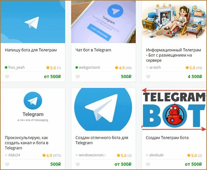 Как зарабатывать деньги в Telegram: рабочие способы заработка без вложений с каналом и без него