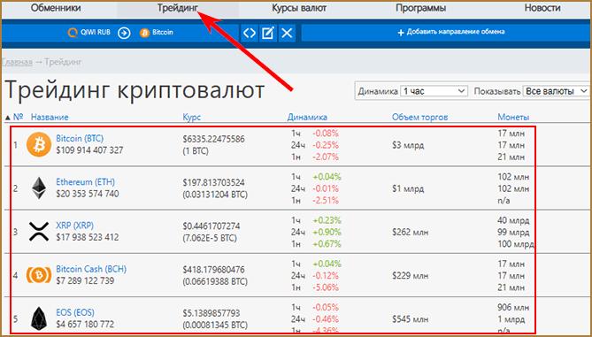 КурсЕксперт (Kurs.Expert) - обзор качественного анализатора (мониторинга) обменников