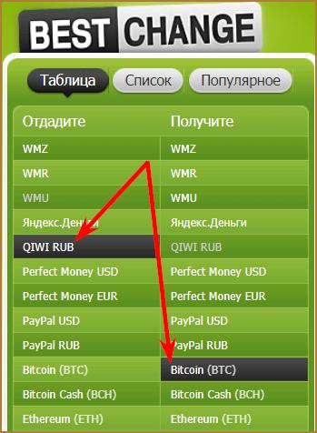 Где и как купить Биткоины за рубли: обзор 4-х рабочих способов + пошаговая инструкция для новичков
