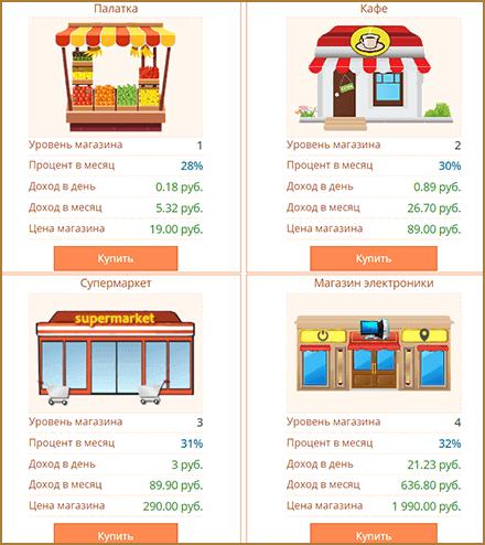 Подработка в интернете на дому в свободное время: где, как и сколько можно подзаработать денег без обмана