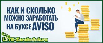 Aviso bz — простой и доступный сервис для заработка
