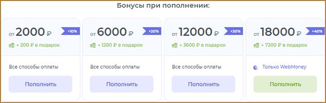 VKserfing (ВКсёрфинг) - простой и быстрый заработок без вложений с помощью социальных сетей