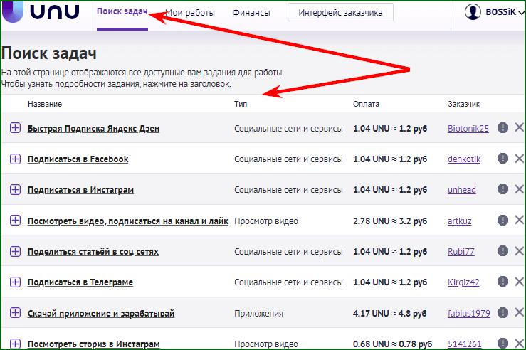 список задач доступных для иcполнения на бирже UNU