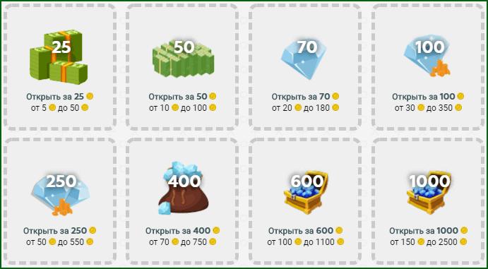 открытие денежных кейсов на сервисе x2money