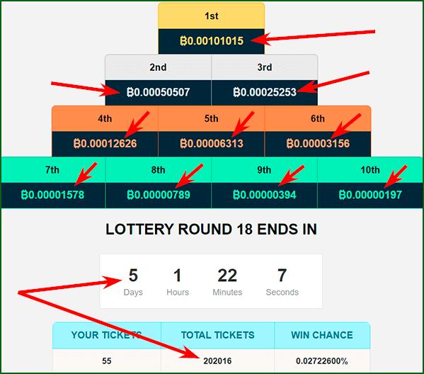 призовой фонд биткоин лотереи на Uulotto