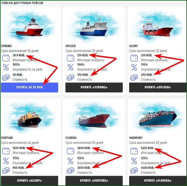 заработок реальных денег на кораблях в игре Lets Go Money