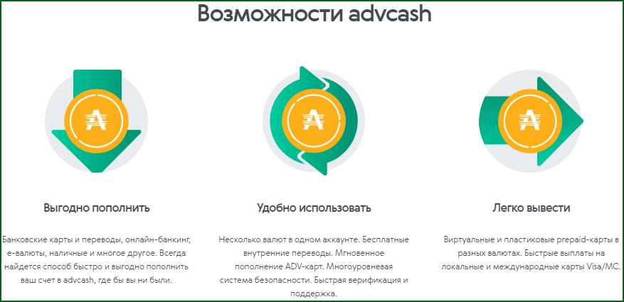 возможности электронного кошелька AdvCash