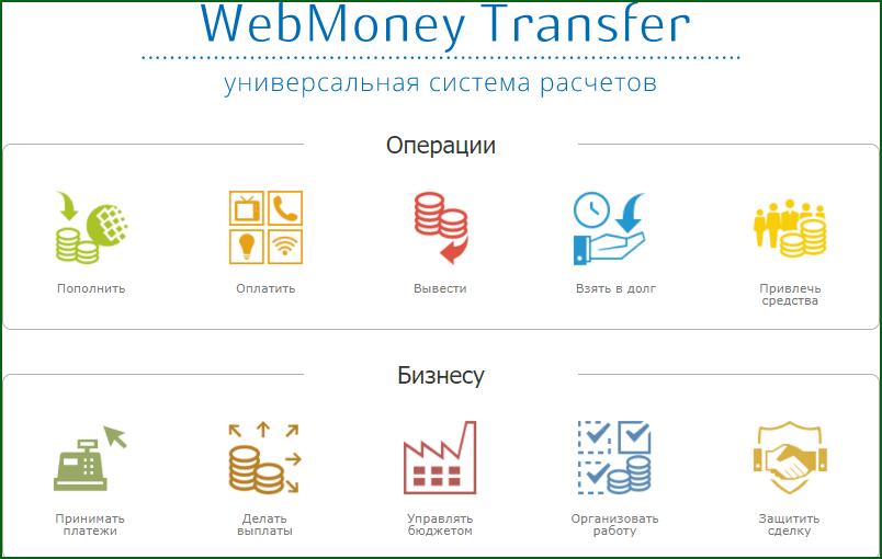 возможности платежной системы WebMoney
